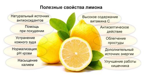 Если после еды съесть грейпфрут
