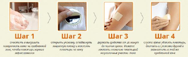 Противозачаточный пластырь Евра: как правильно клеить и носить контрацептивное средство
