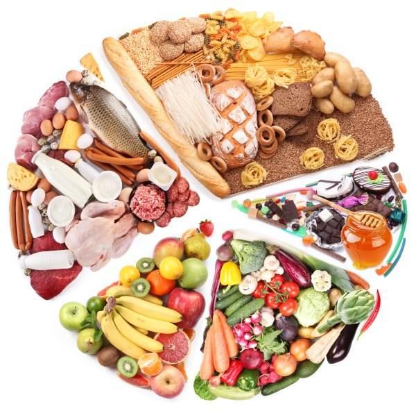 Длинные углеводы список продуктов диабет